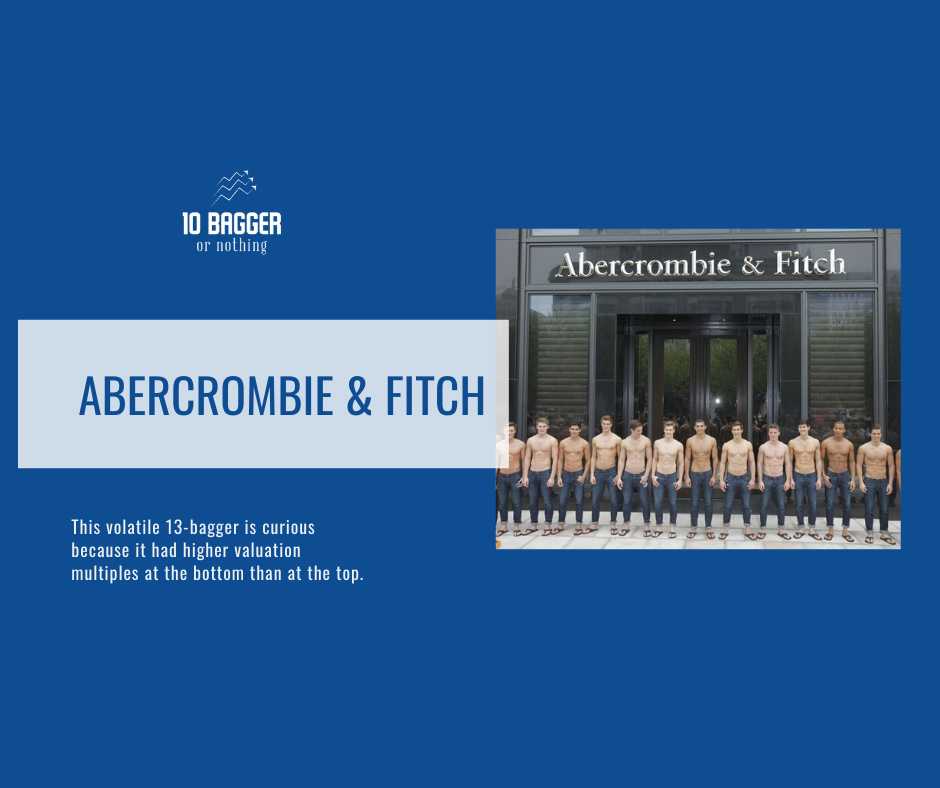 Abercrombie Fitch stock analysis